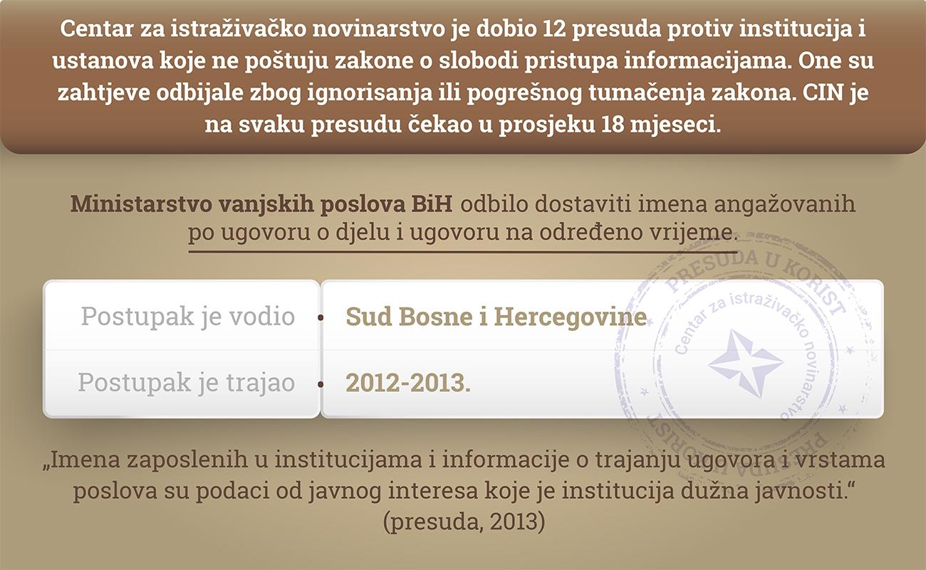 thumbs_Ministarstvo-vanjskih-poslova-BiH-Nova