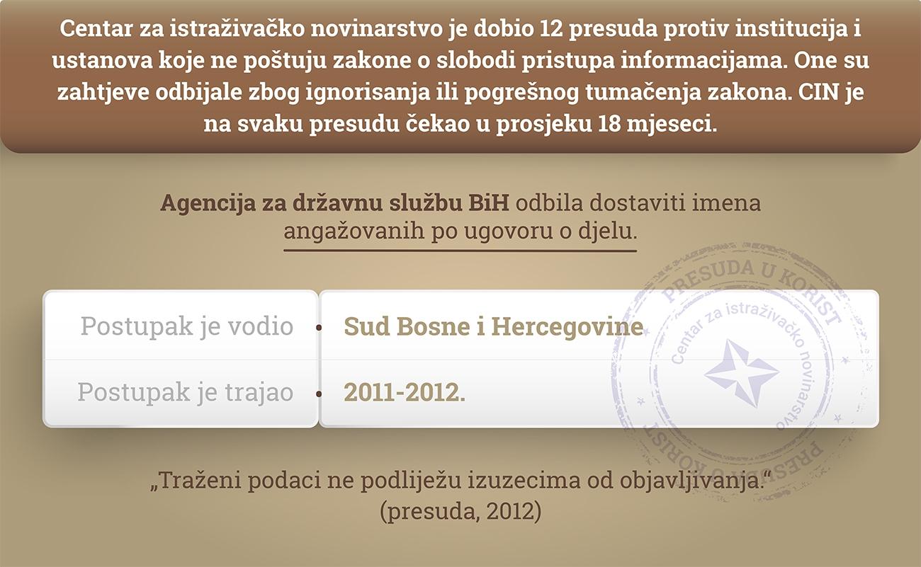 thumbs_Agencija-za-državnu-službu-BiH-Nova