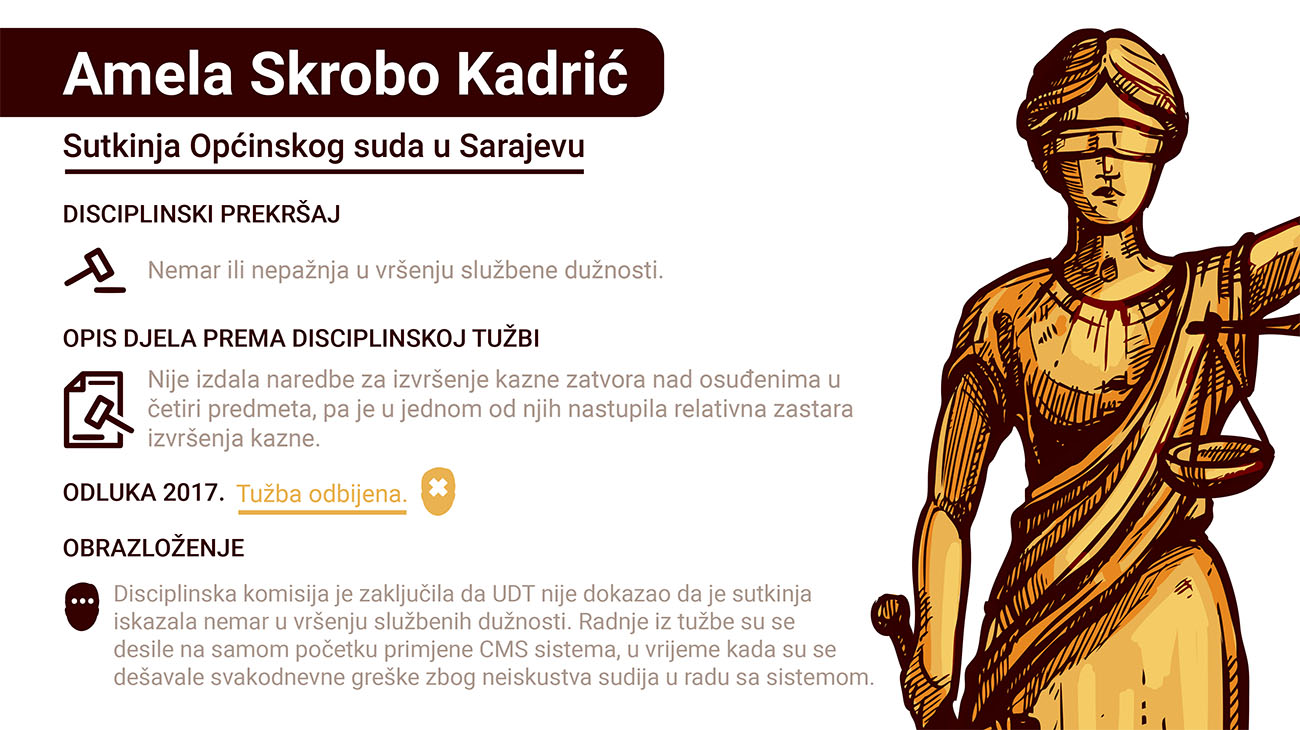 AMELA SKROBO KADRIĆ